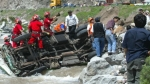 , Cusco, Accidentes de trnsito