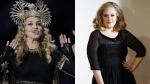 Madonna, Karl Lagerfeld, Adele