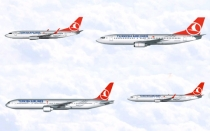 Canatur, Turkish Airlines, Turismo receptivo