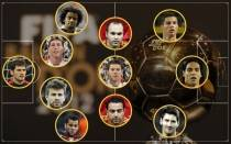 FIFA, Balón de Oro,  Once de ideal