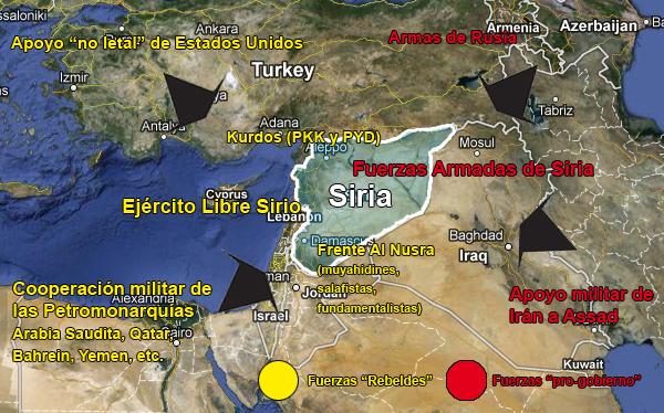 guerra en el mundo actual: