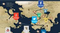Redes sociales, Twitter, Google Plus, Instagram, Facebook, Pinterest, Game of Thrones, Infografías